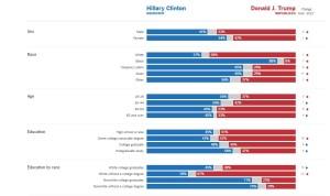 vote-trump-clinton